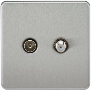 SF0140    SCREWLESS TV & SAT TV OUTLET (ISOLATED)